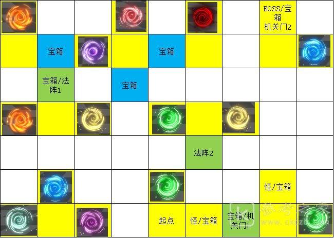 遇见龙次元迷阵宝箱位置在哪儿 遇见龙时空幻境次元迷阵全宝箱收集